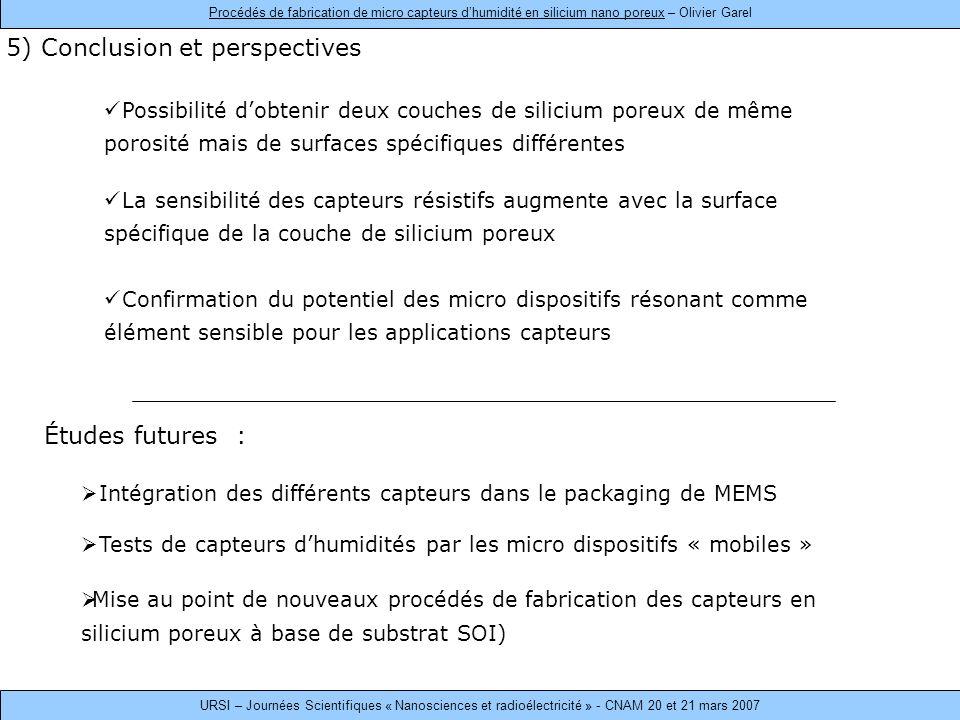 5) Conclusion et perspectives