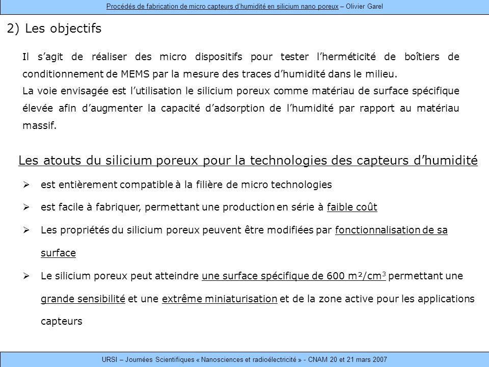 Procédés de fabrication de micro capteurs d'humidité en silicium nano poreux – Olivier Garel