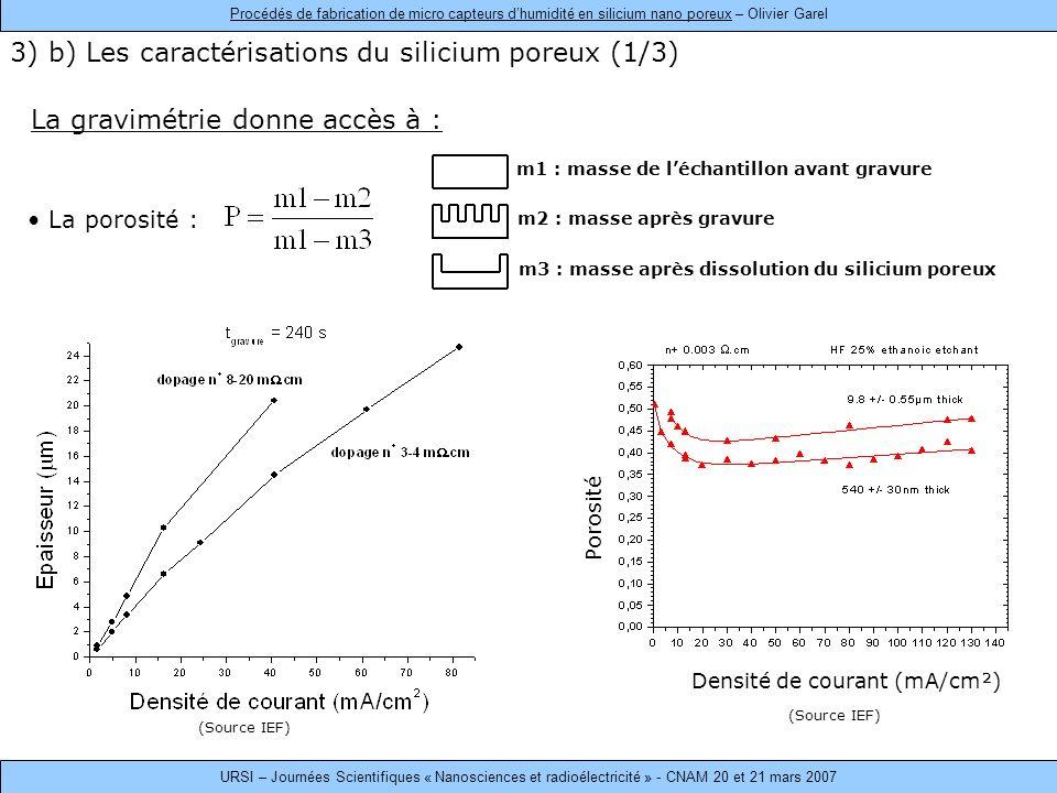 3) b) Les caractérisations du silicium poreux (1/3)