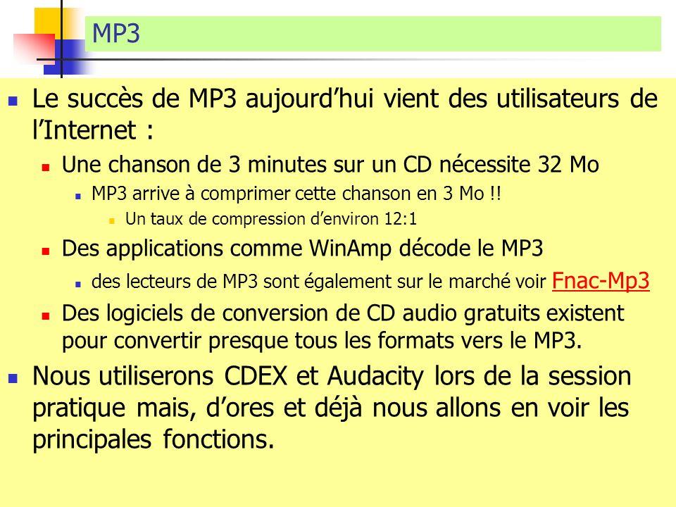 Le succès de MP3 aujourd'hui vient des utilisateurs de l'Internet :