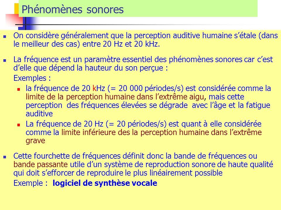 Phénomènes sonores On considère généralement que la perception auditive humaine s'étale (dans le meilleur des cas) entre 20 Hz et 20 kHz.