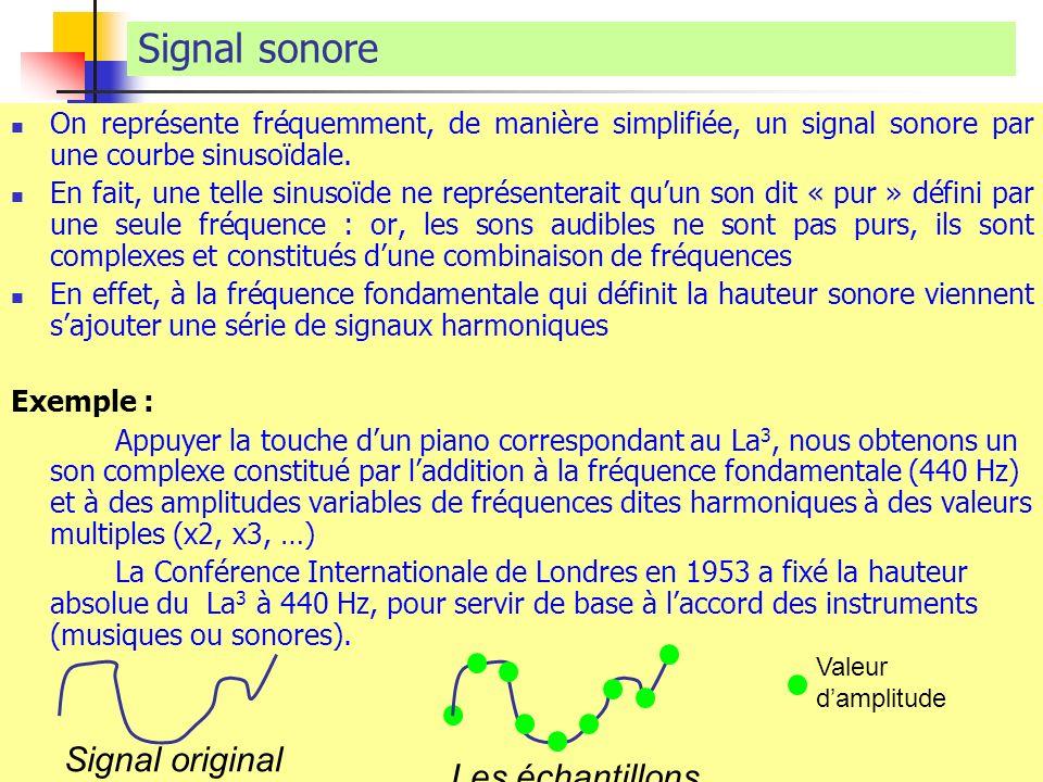 Signal sonore Signal original Les échantillons
