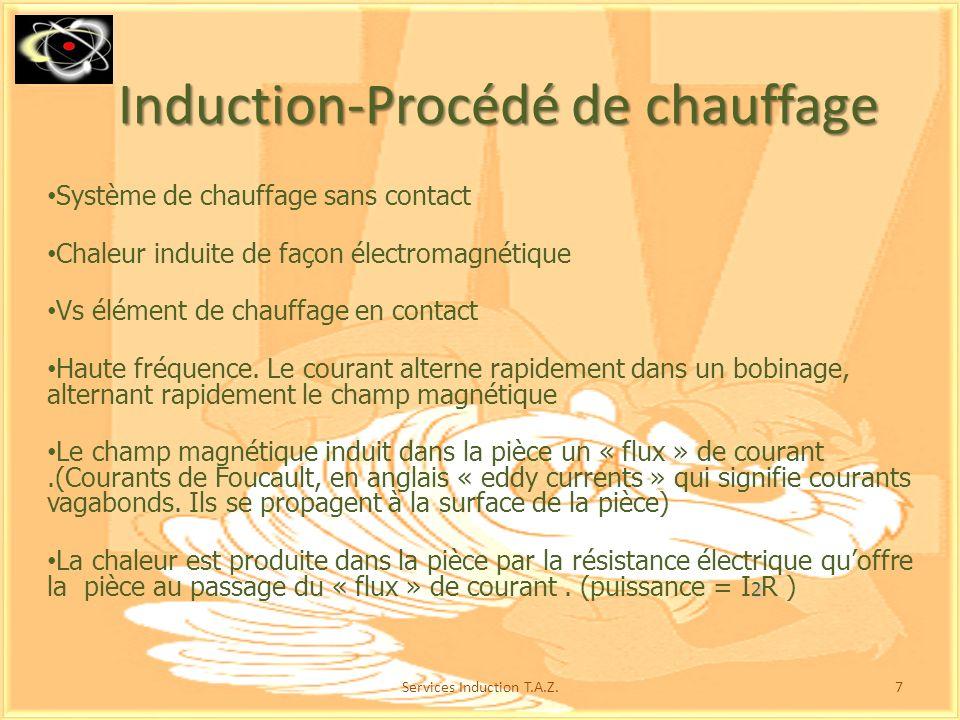 Induction-Procédé de chauffage