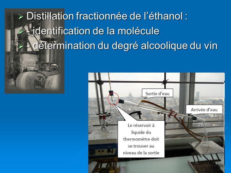 Distillation fractionnée de l'éthanol :