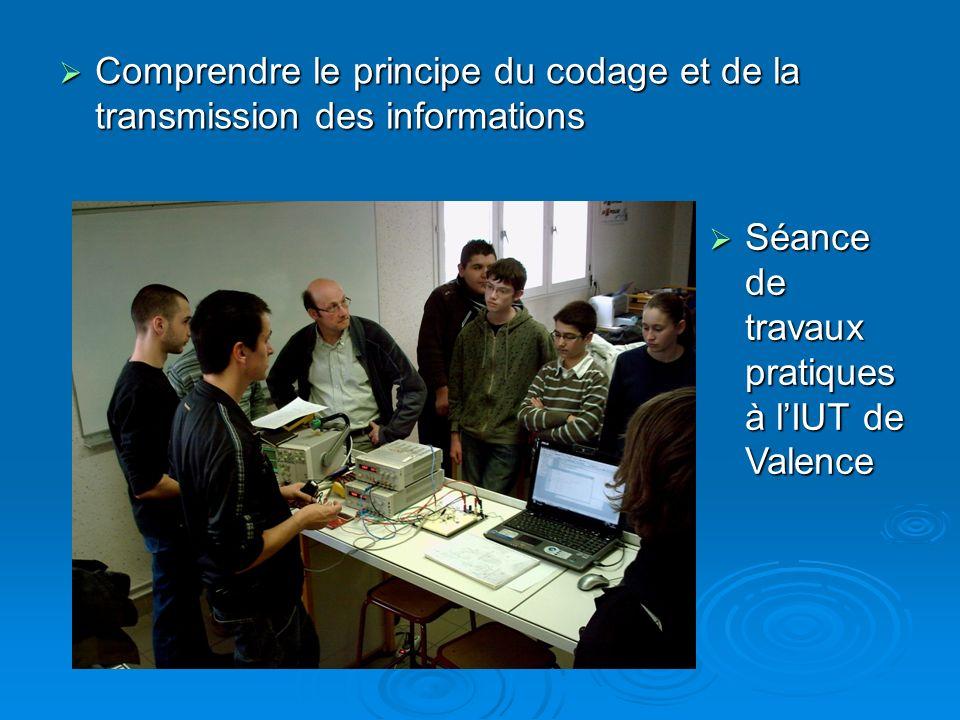 Comprendre le principe du codage et de la transmission des informations