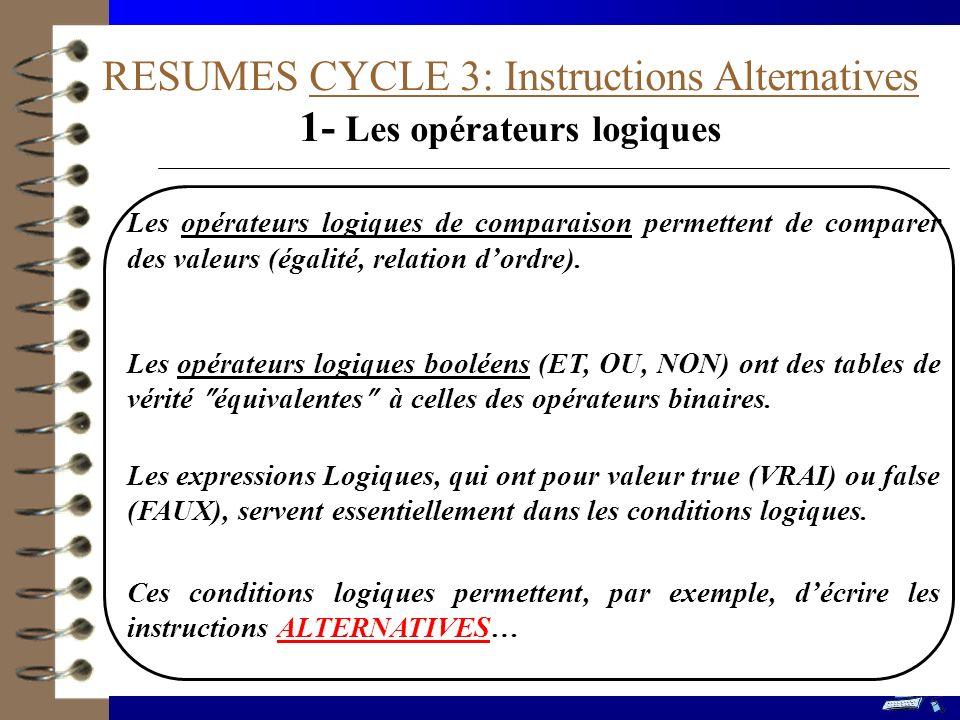 1- Les opérateurs logiques