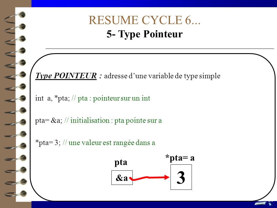 3 RESUME CYCLE 6... 5- Type Pointeur *pta= a pta &a