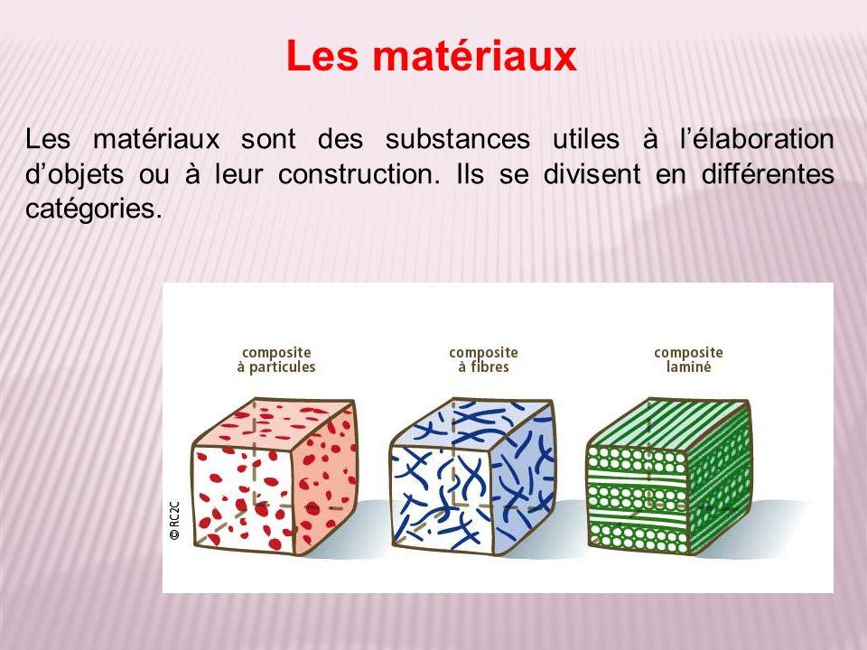 Les matériaux Les matériaux sont des substances utiles à l'élaboration d'objets ou à leur construction.