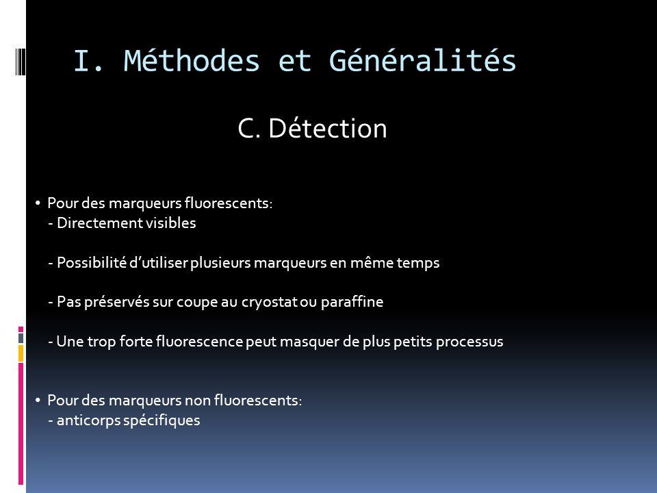 I. Méthodes et Généralités