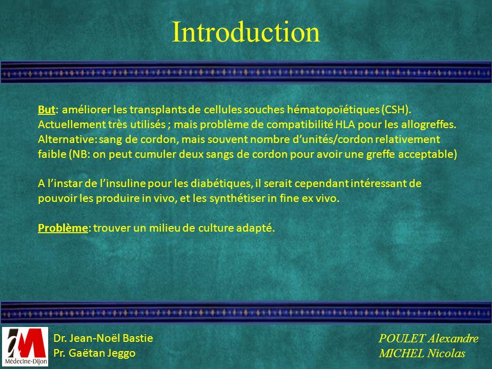 Introduction But: améliorer les transplants de cellules souches hématopoïétiques (CSH).