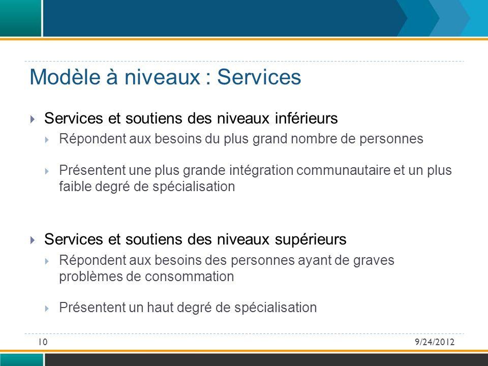 Modèle à niveaux : Services