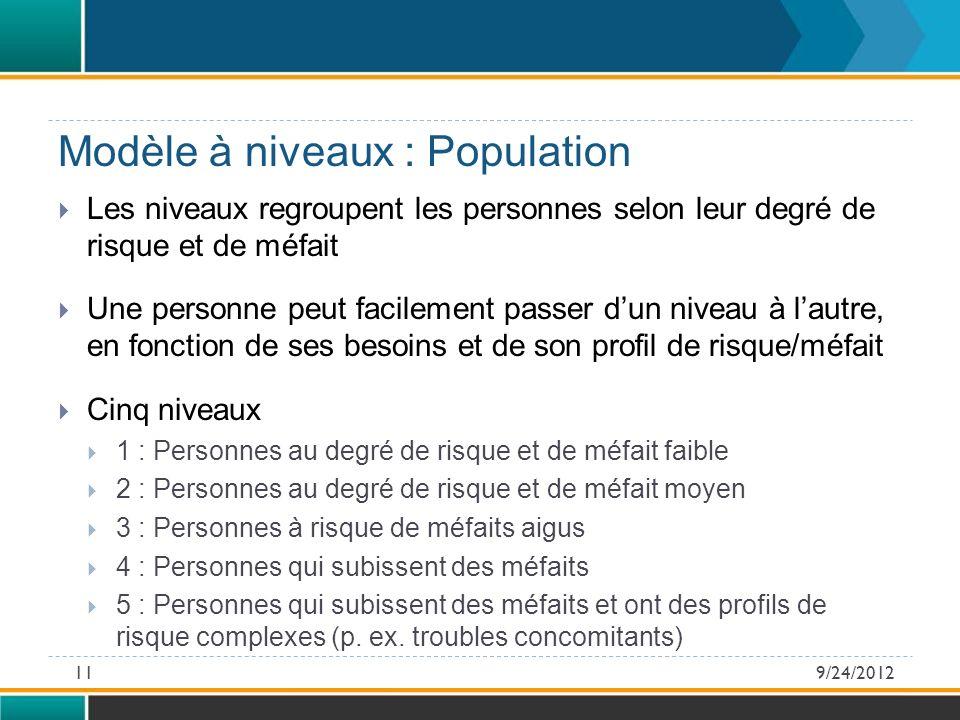 Modèle à niveaux : Population