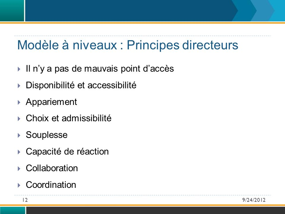 Modèle à niveaux : Principes directeurs