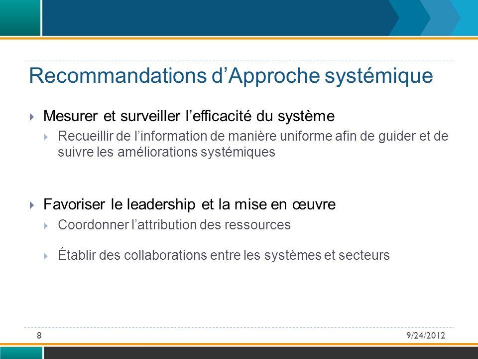 Recommandations d'Approche systémique