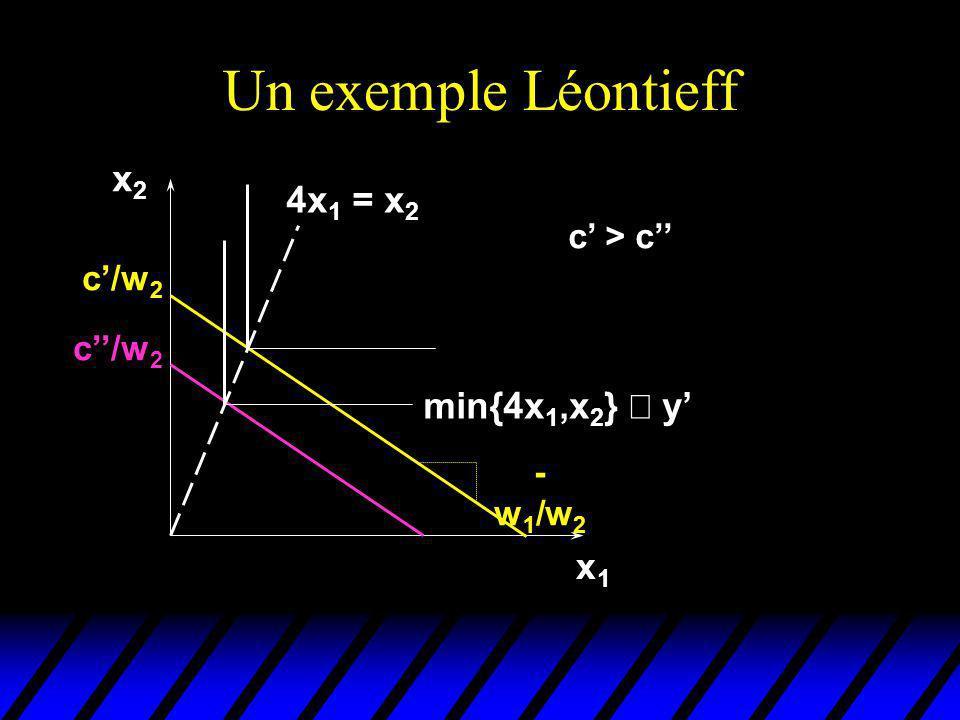Un exemple Léontieff x2 4x1 = x2 min{4x1,x2} º y' x1 c' > c'' c'/w2