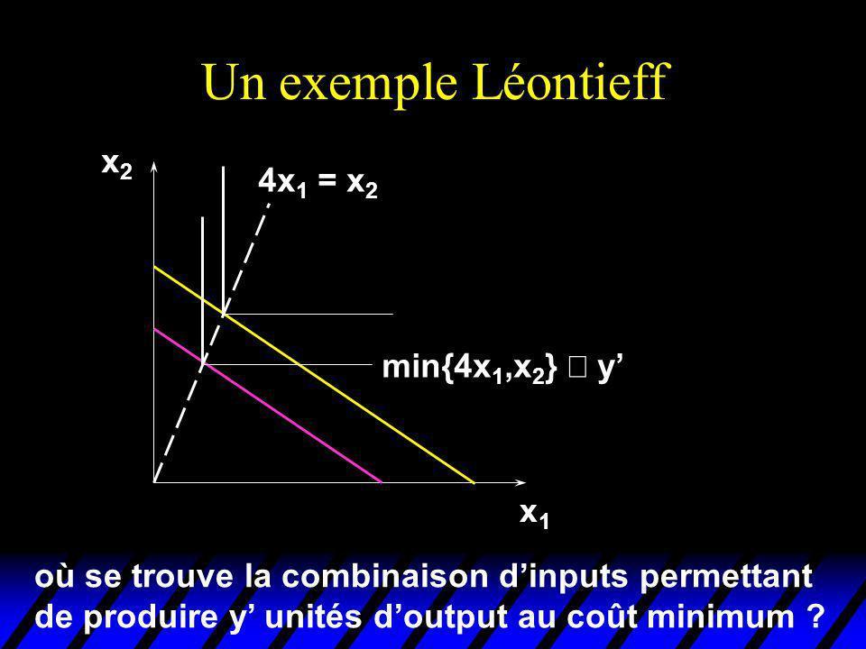 Un exemple Léontieff x2 4x1 = x2 min{4x1,x2} º y' x1