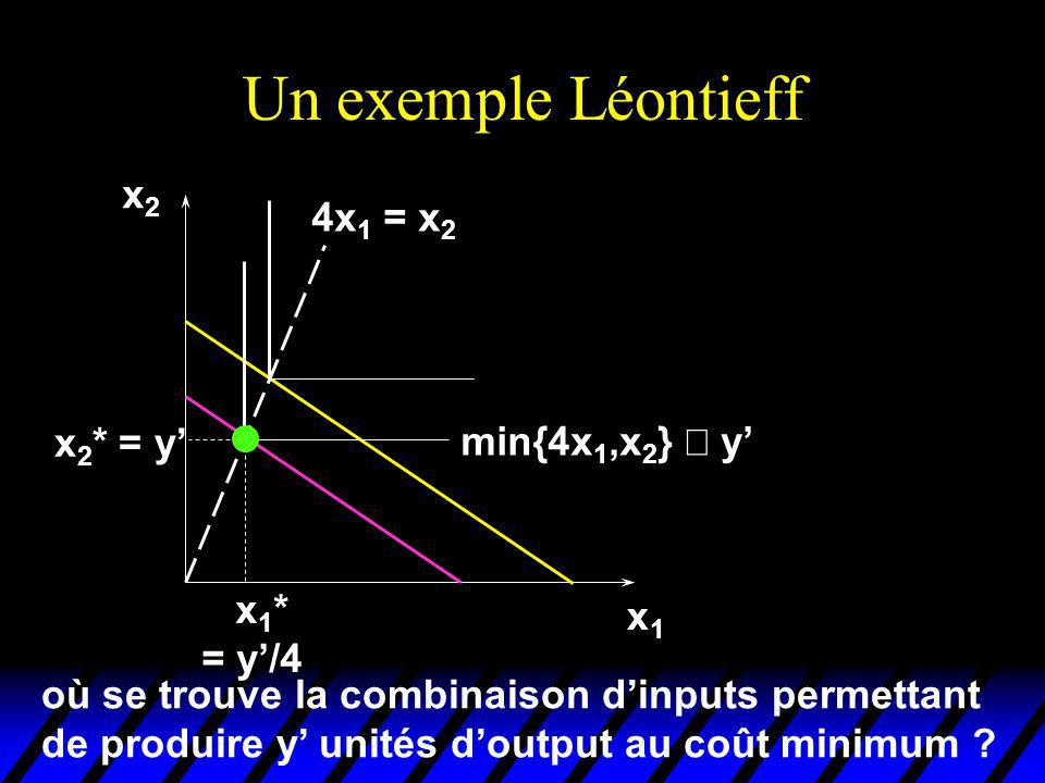 Un exemple Léontieff x2 4x1 = x2 x2* = y' min{4x1,x2} º y' x1* x1