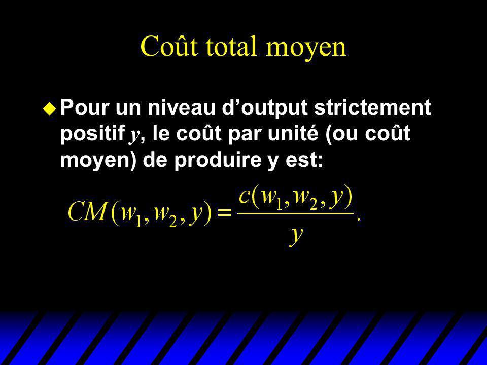 Coût total moyen Pour un niveau d'output strictement positif y, le coût par unité (ou coût moyen) de produire y est: