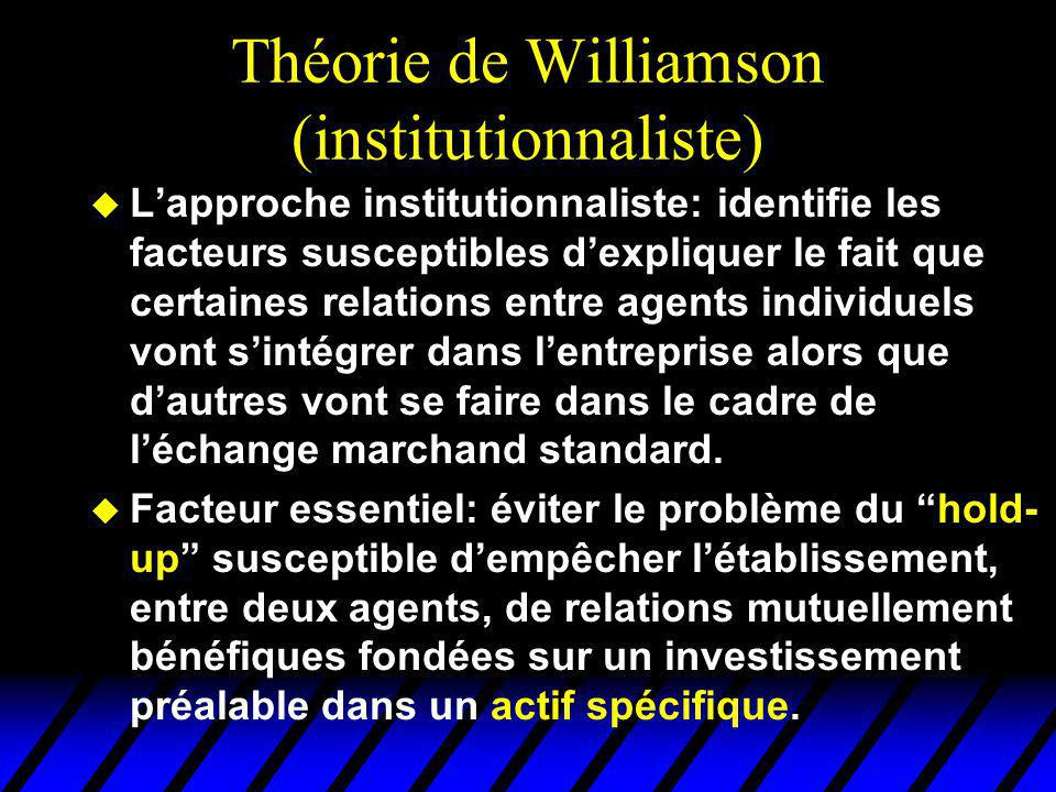 Théorie de Williamson (institutionnaliste)