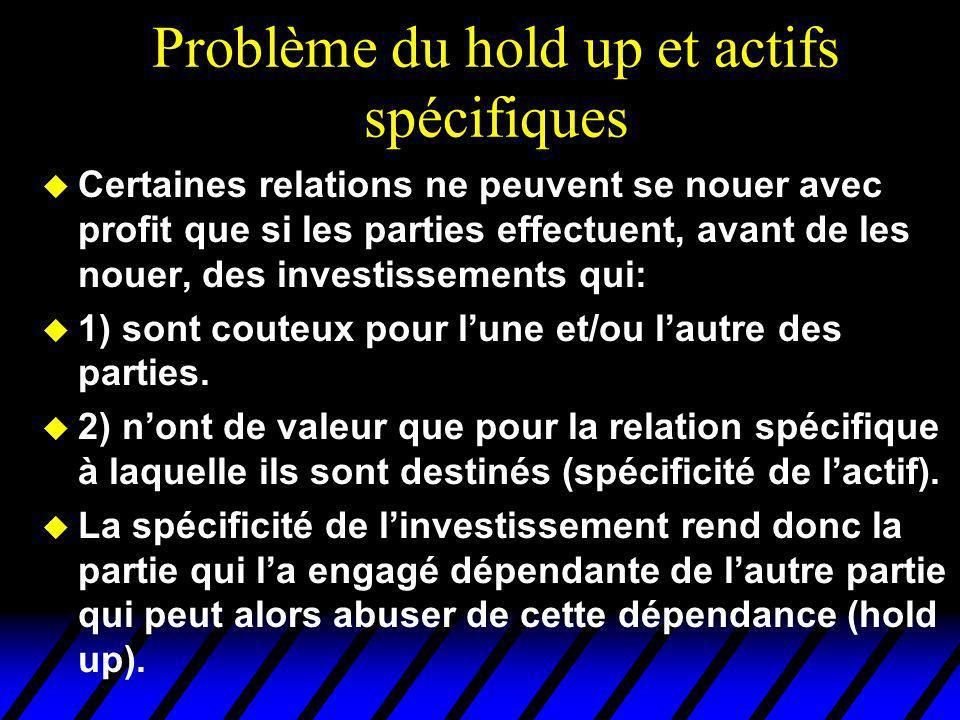 Problème du hold up et actifs spécifiques