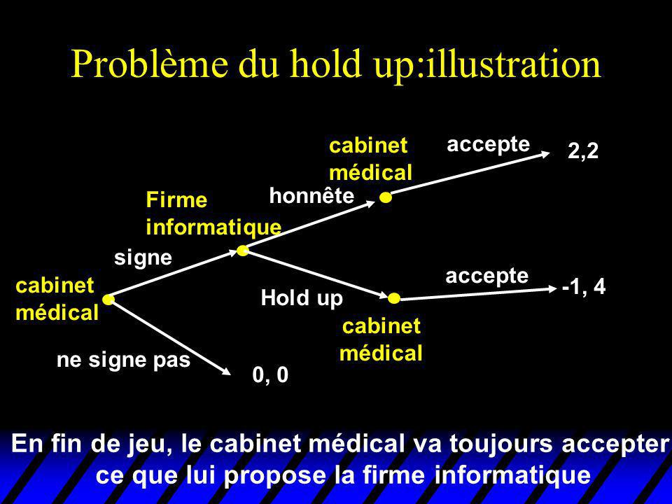 Problème du hold up:illustration