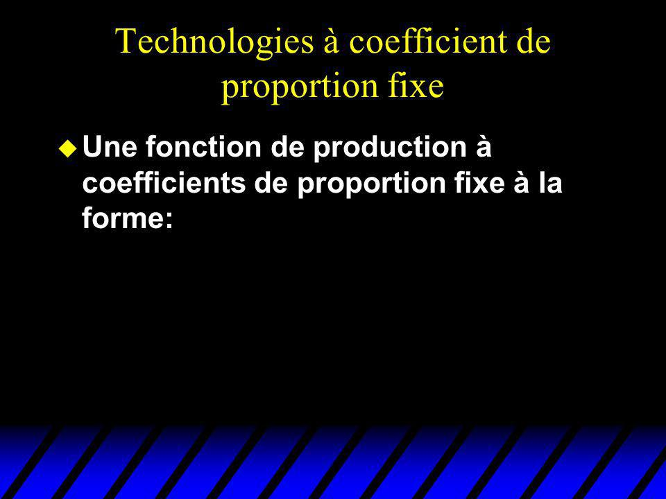 Technologies à coefficient de proportion fixe