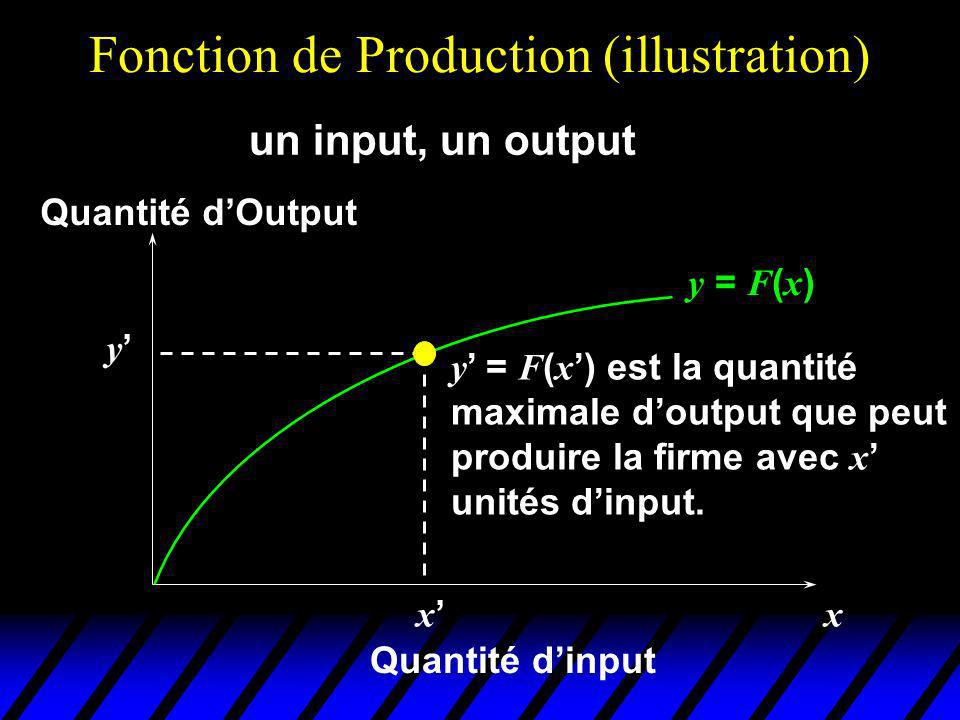 Fonction de Production (illustration)
