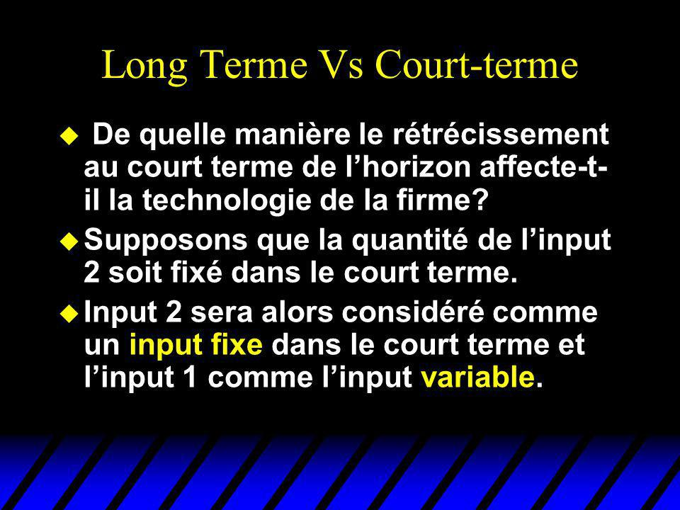 Long Terme Vs Court-terme