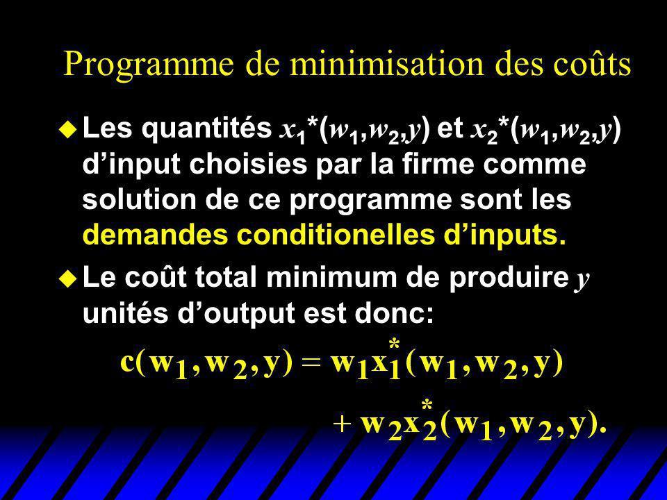 Programme de minimisation des coûts