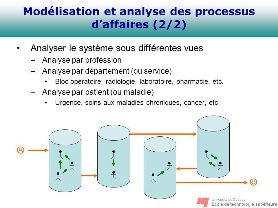 Modélisation et analyse des processus d'affaires (2/2)