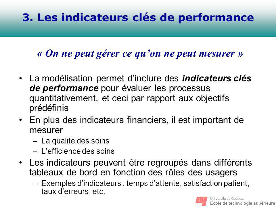 3. Les indicateurs clés de performance