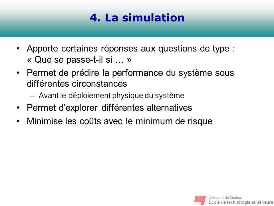 4. La simulation Apporte certaines réponses aux questions de type : « Que se passe-t-il si … »