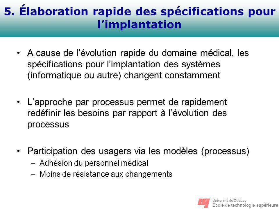 5. Élaboration rapide des spécifications pour l'implantation