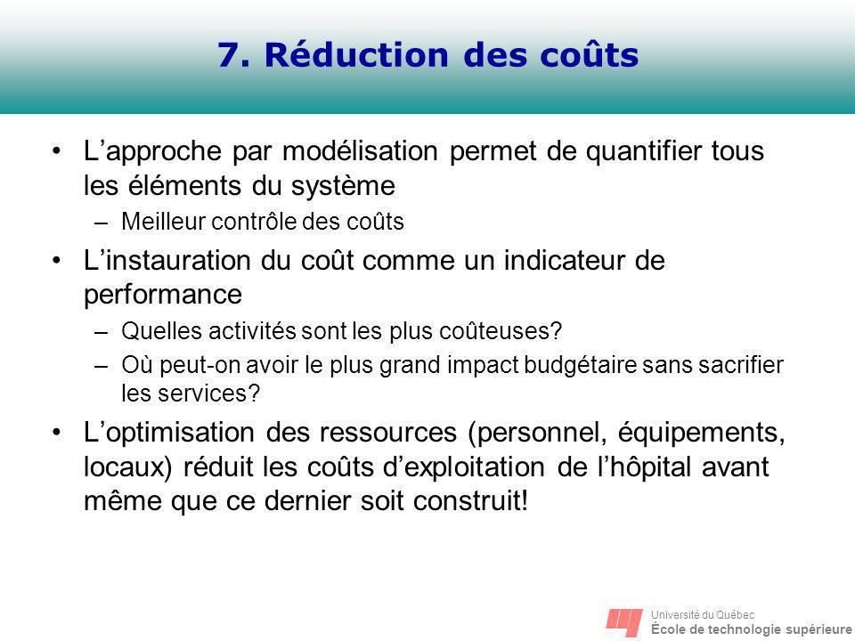 7. Réduction des coûts L'approche par modélisation permet de quantifier tous les éléments du système.