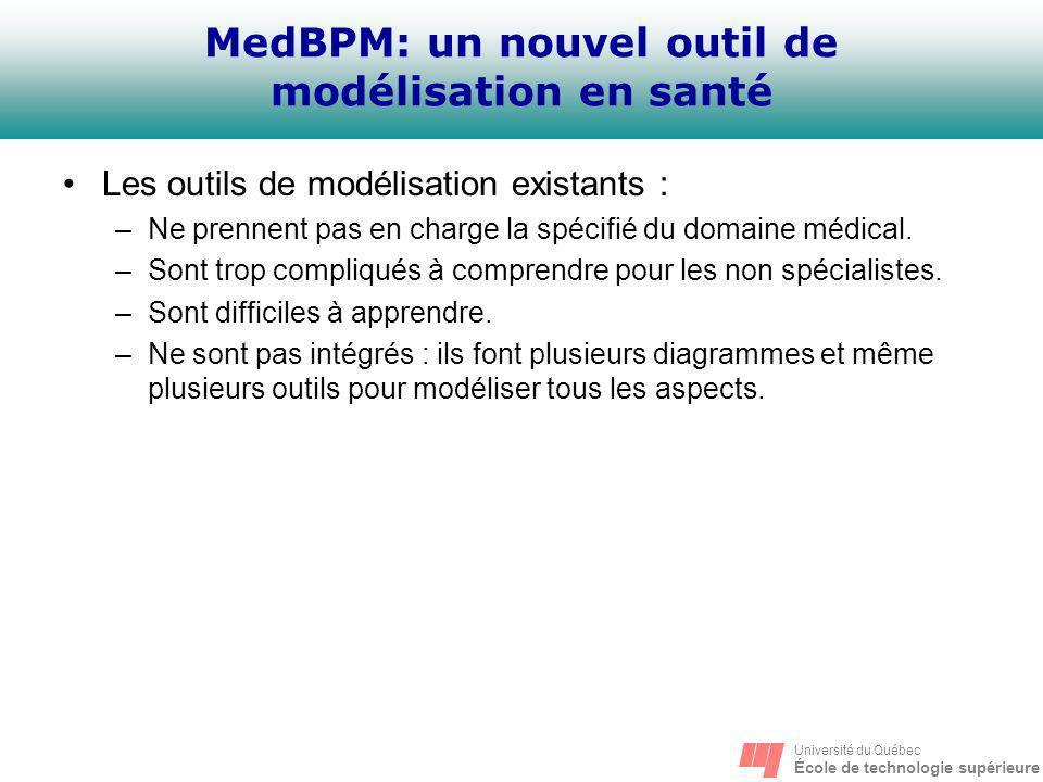 MedBPM: un nouvel outil de modélisation en santé