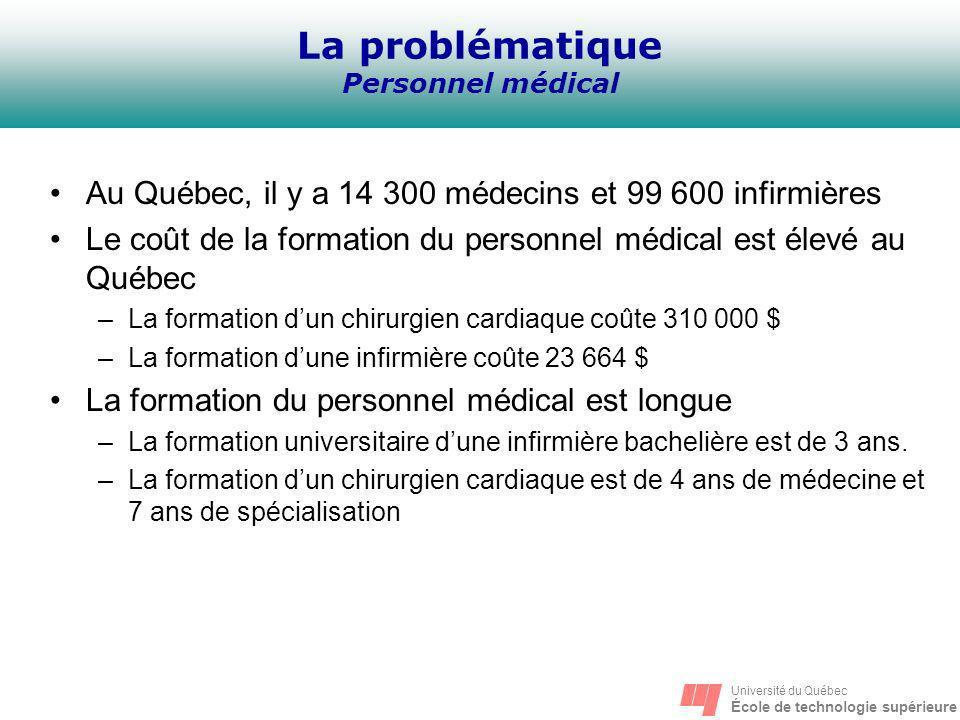 La problématique Personnel médical