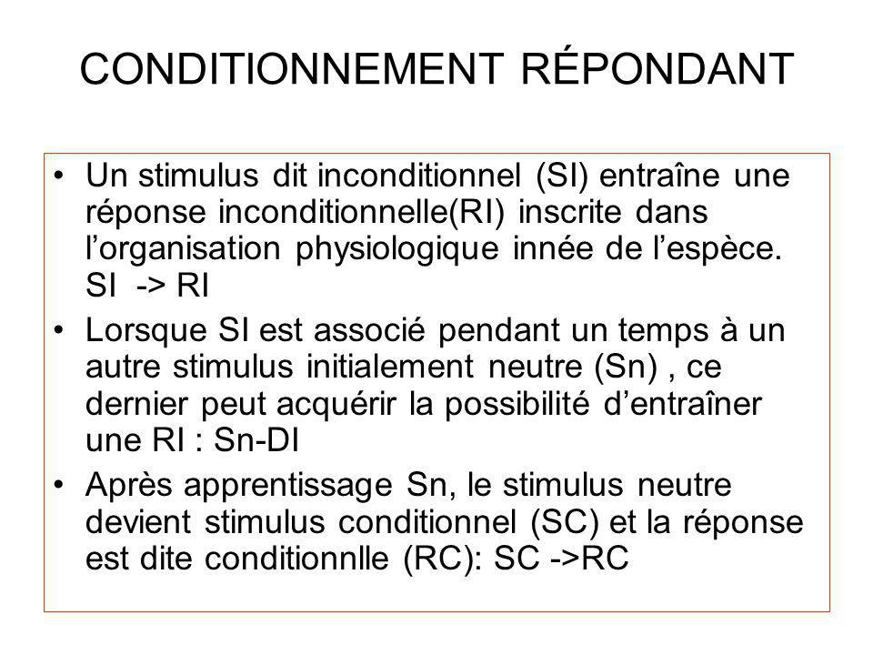 CONDITIONNEMENT RÉPONDANT