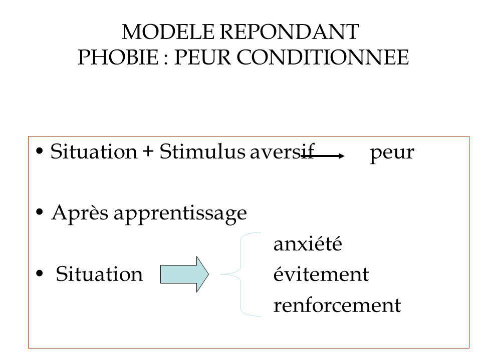 MODELE REPONDANT PHOBIE : PEUR CONDITIONNEE