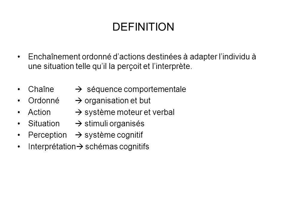 DEFINITION Enchaînement ordonné d'actions destinées à adapter l'individu à une situation telle qu'il la perçoit et l'interprète.