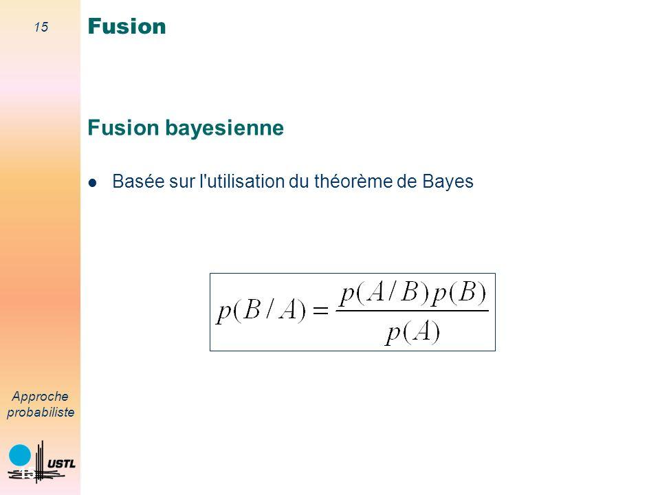 Fusion Fusion bayesienne Basée sur l utilisation du théorème de Bayes