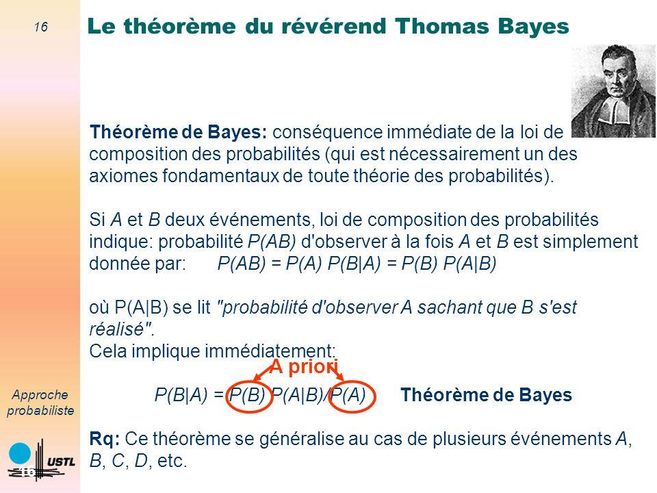 Le théorème du révérend Thomas Bayes