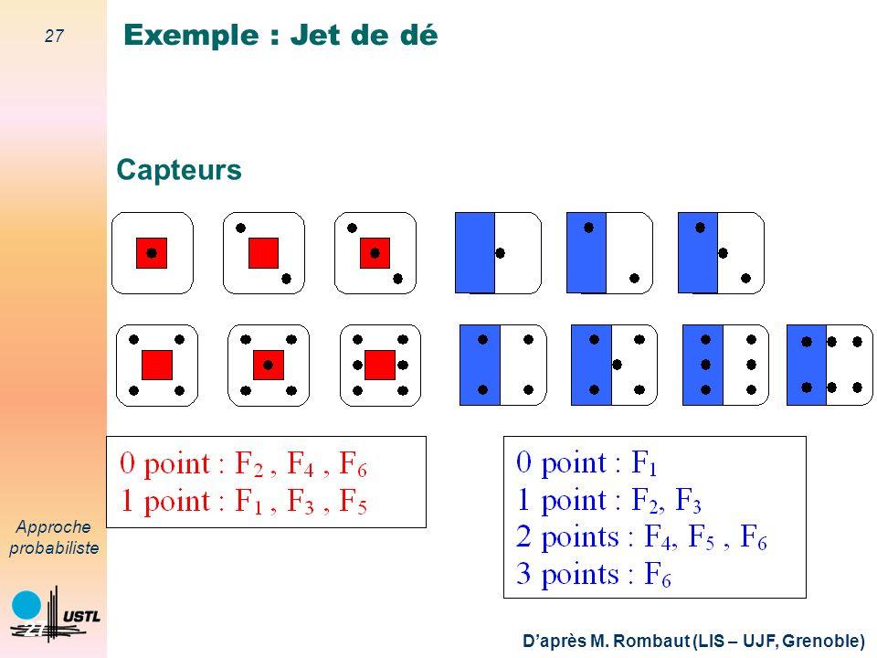 Exemple : Jet de dé Capteurs D'après M. Rombaut (LIS – UJF, Grenoble)