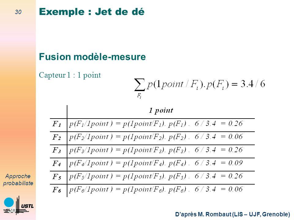 Exemple : Jet de dé Fusion modèle-mesure Capteur 1 : 1 point