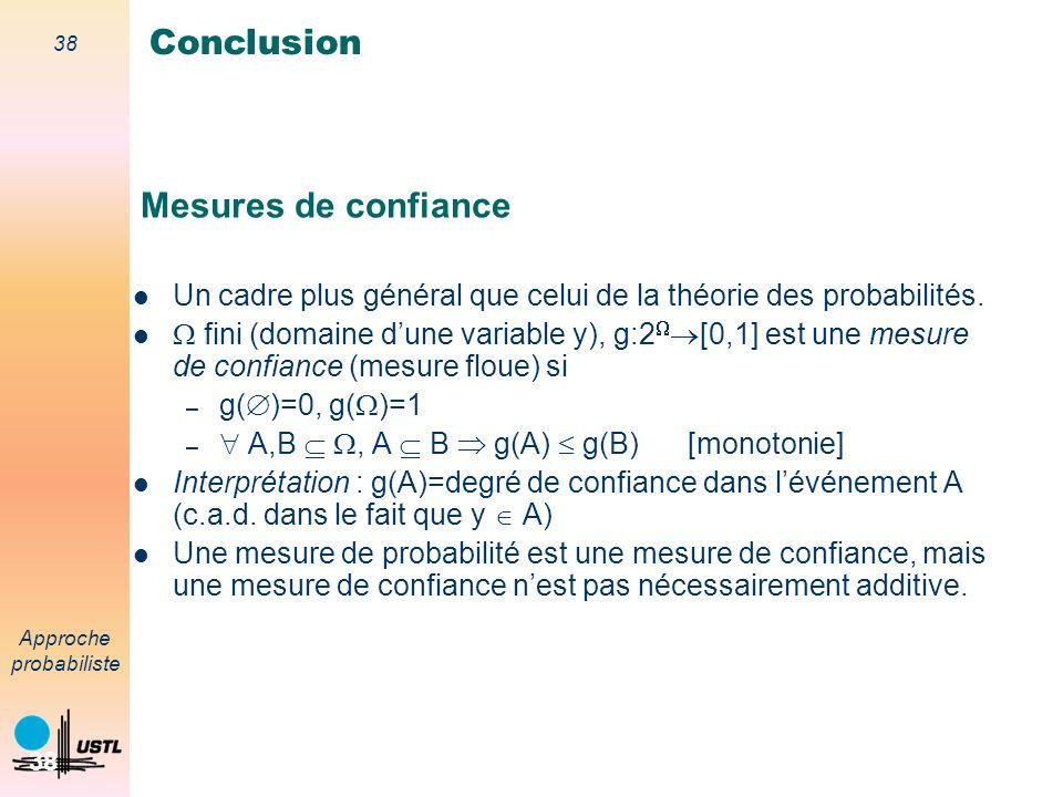 Conclusion Mesures de confiance