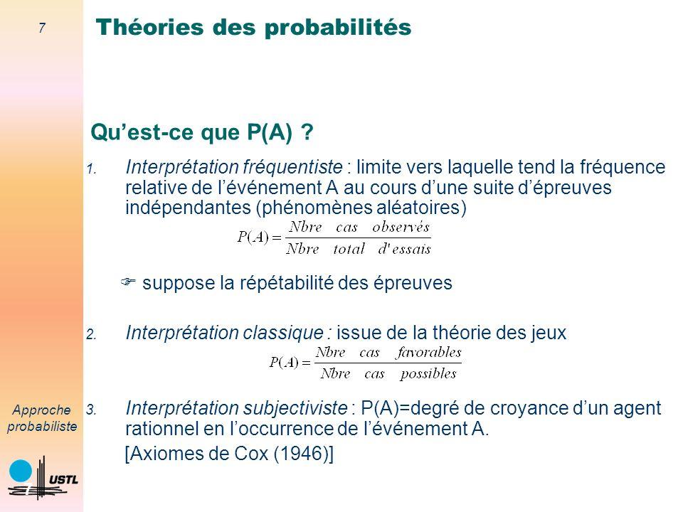 Théories des probabilités