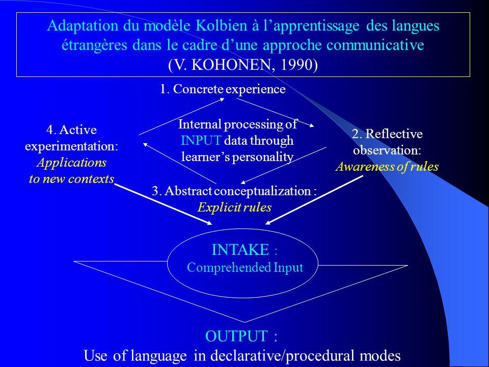Adaptation du modèle Kolbien à l'apprentissage des langues