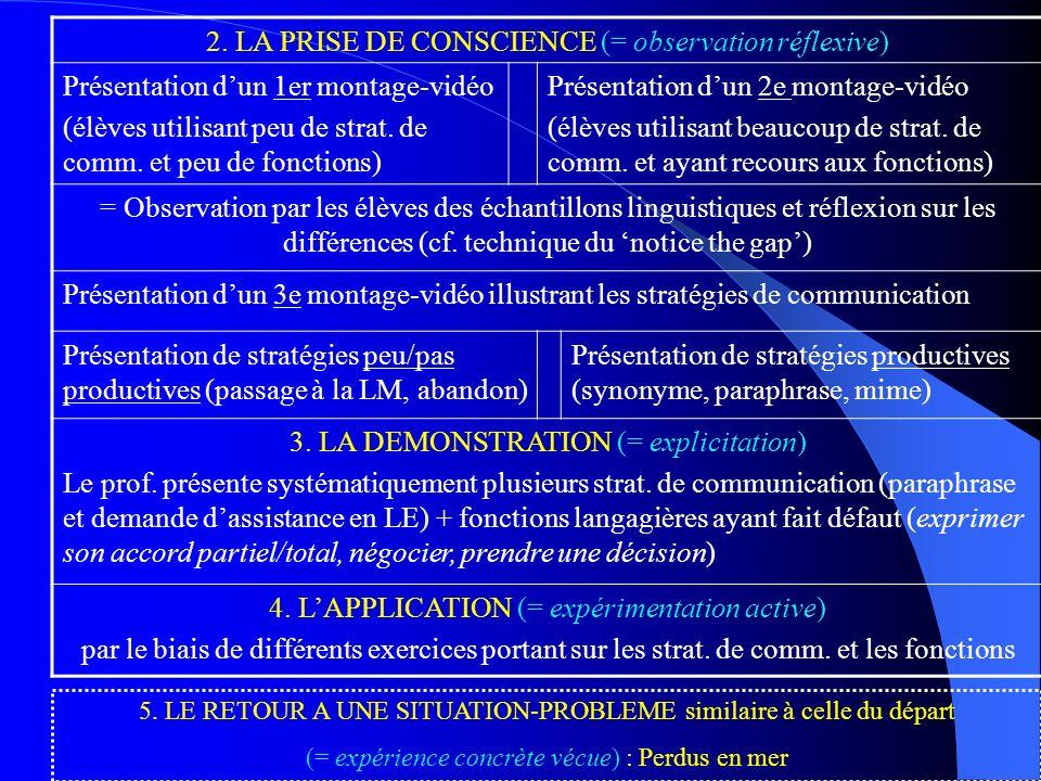 2. LA PRISE DE CONSCIENCE (= observation réflexive)