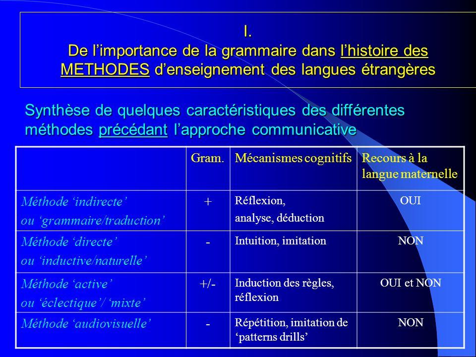 I. De l'importance de la grammaire dans l'histoire des METHODES d'enseignement des langues étrangères