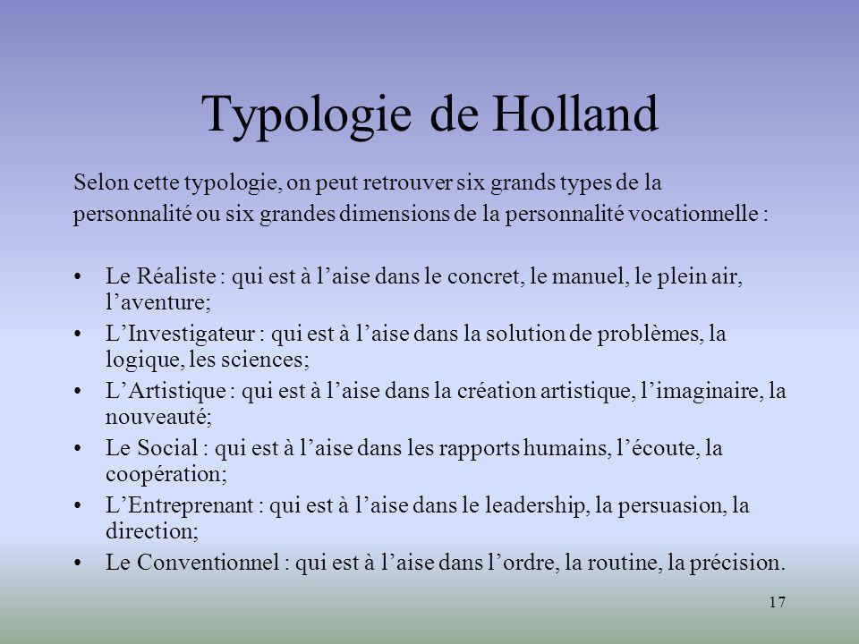 Typologie de Holland Selon cette typologie, on peut retrouver six grands types de la.