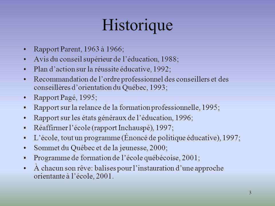 Historique Rapport Parent, 1963 à 1966;